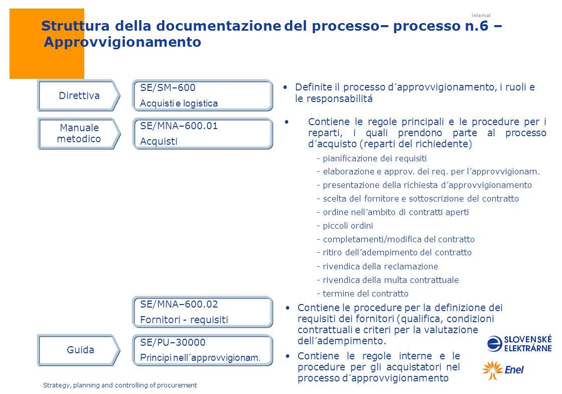 internal Strategy, planning and controlling of procurement 38 Valutazione del fornitore – valutazione dell´adempimento L´IVR del fornitore é calcolato per un periodo stabilito, generalmente quartalmente, come media degli indicatori per la valutazione dell´adempimento.