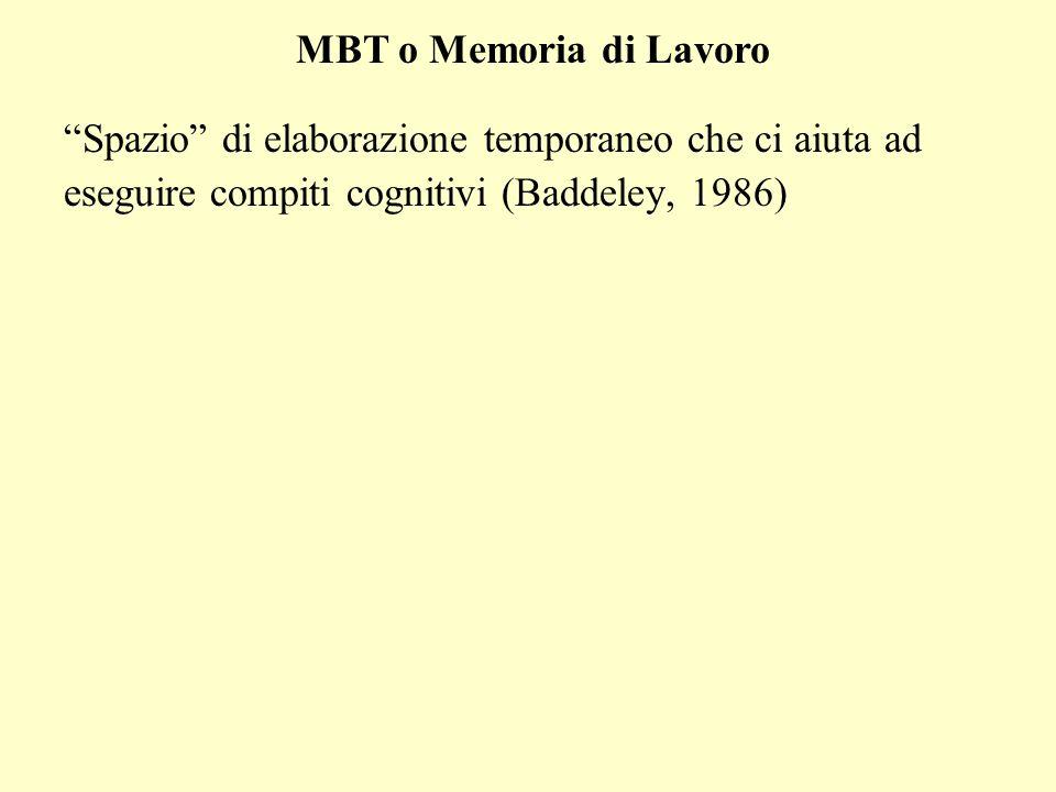 Spazio di elaborazione temporaneo che ci aiuta ad eseguire compiti cognitivi (Baddeley, 1986) MBT o Memoria di Lavoro