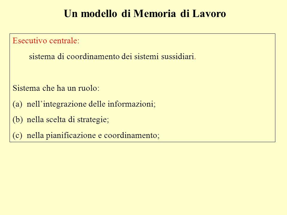 Un modello di Memoria di Lavoro Esecutivo centrale: sistema di coordinamento dei sistemi sussidiari. Sistema che ha un ruolo: (a)nellintegrazione dell