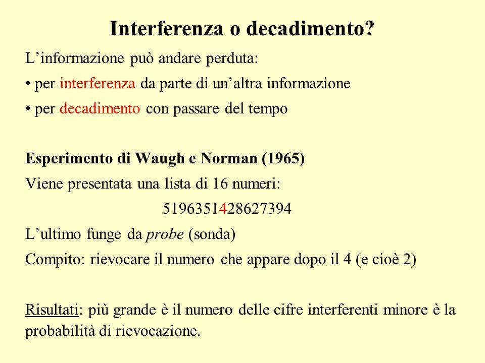 Linformazione può andare perduta: per interferenza da parte di unaltra informazione per decadimento con passare del tempo Esperimento di Waugh e Norma