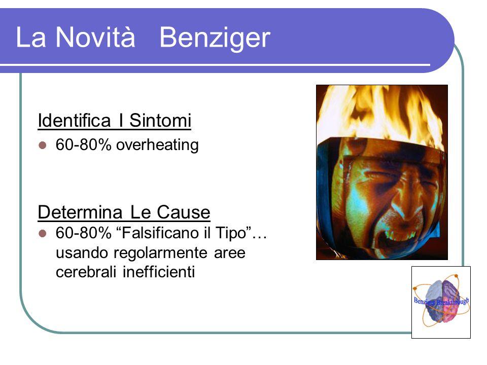 La Novità Benziger Identifica I Sintomi 60-80% overheating Determina Le Cause 60-80% Falsificano il Tipo… usando regolarmente aree cerebrali inefficie