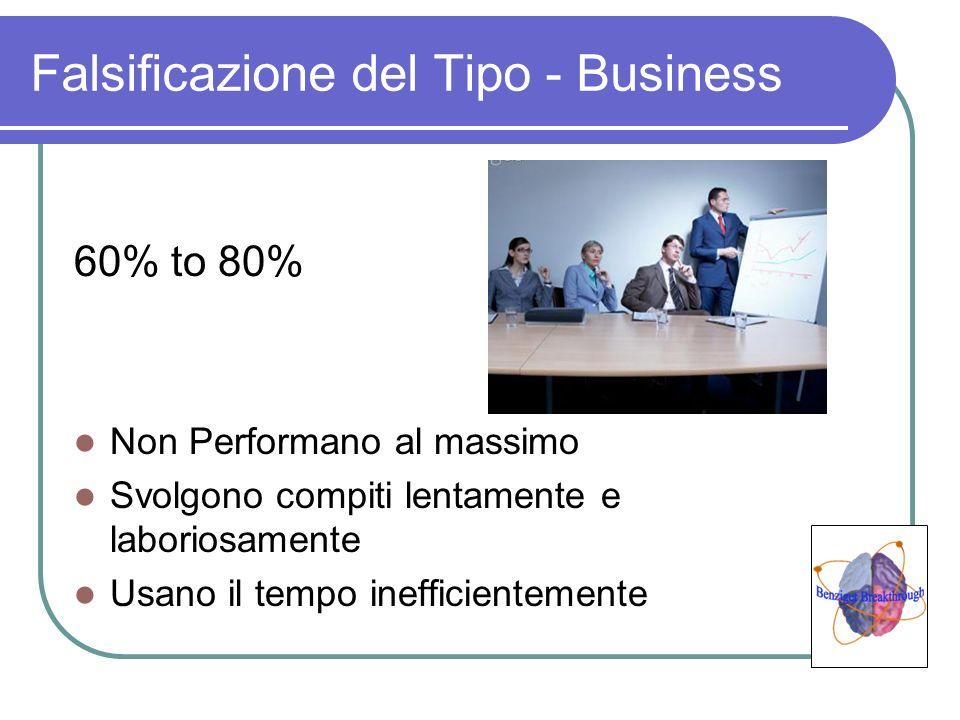 Falsificazione del Tipo - Business 60% to 80% Non Performano al massimo Svolgono compiti lentamente e laboriosamente Usano il tempo inefficientemente