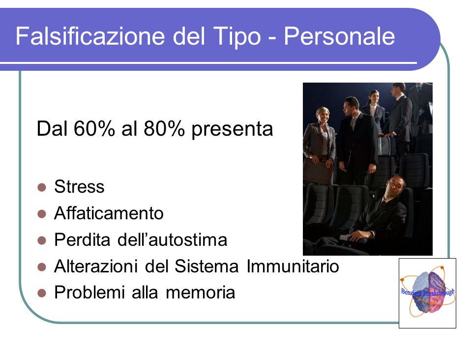 Falsificazione del Tipo - Personale Dal 60% al 80% presenta Stress Affaticamento Perdita dellautostima Alterazioni del Sistema Immunitario Problemi al