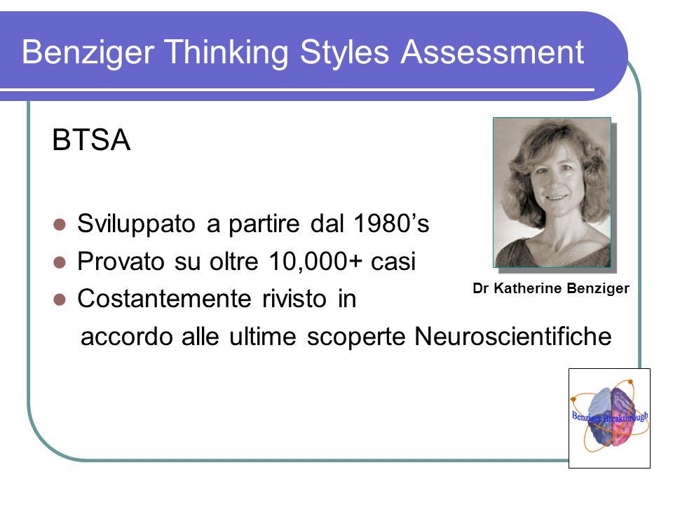 Benziger Thinking Styles Assessment BTSA Sviluppato a partire dal 1980s Provato su oltre 10,000+ casi Costantemente rivisto in accordo alle ultime sco