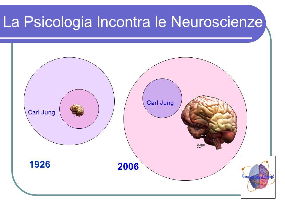 La Psicologia Incontra le Neuroscienze 2006 Carl Jung 1926 Carl Jung