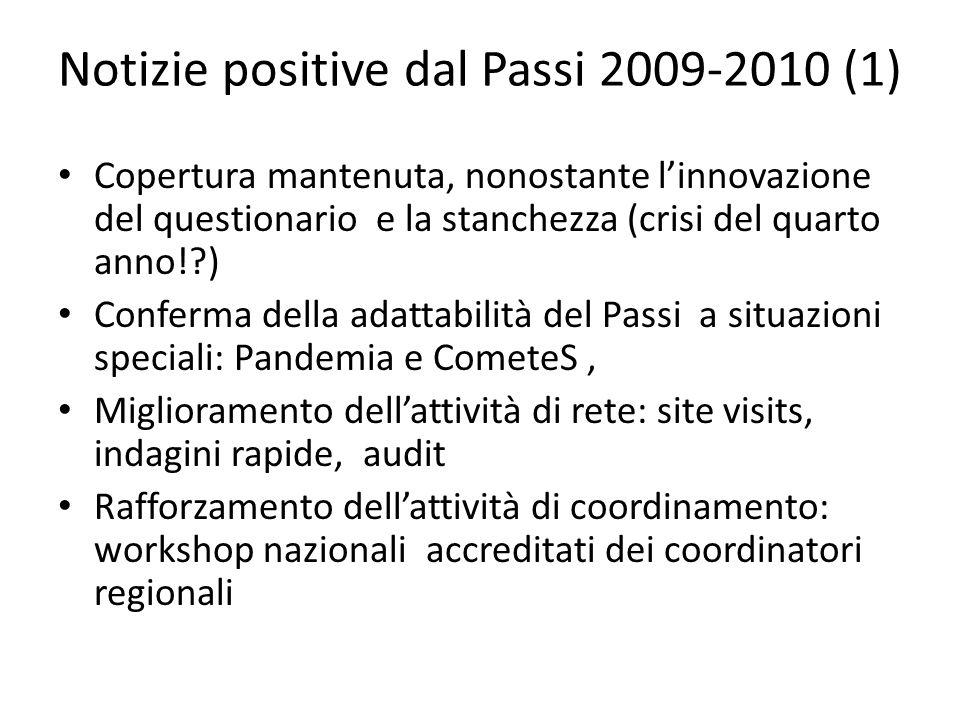 Notizie positive dal Passi 2009-2010 (1) Copertura mantenuta, nonostante linnovazione del questionario e la stanchezza (crisi del quarto anno!?) Confe
