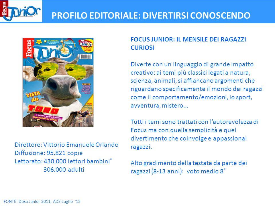 Direttore: Vittorio Emanuele Orlando Diffusione: 95.821 copie Lettorato: 430.000 lettori bambini * 306.000 adulti PROFILO EDITORIALE: DIVERTIRSI CONOS