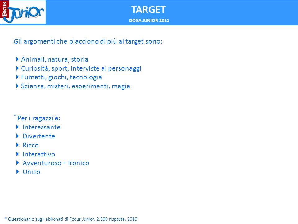 DOXA JUNIOR 2011 Gli argomenti che piacciono di più al target sono: Animali, natura, storia Curiosità, sport, interviste ai personaggi Fumetti, giochi