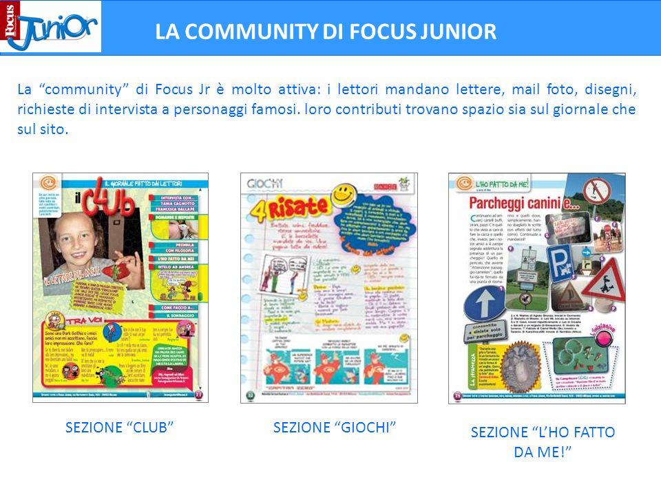 La community di Focus Jr è molto attiva: i lettori mandano lettere, mail foto, disegni, richieste di intervista a personaggi famosi. loro contributi t