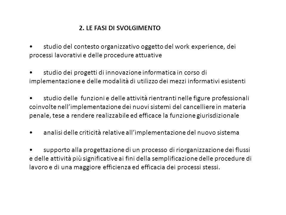 2. LE FASI DI SVOLGIMENTO studio del contesto organizzativo oggetto del work experience, dei processi lavorativi e delle procedure attuative studio de