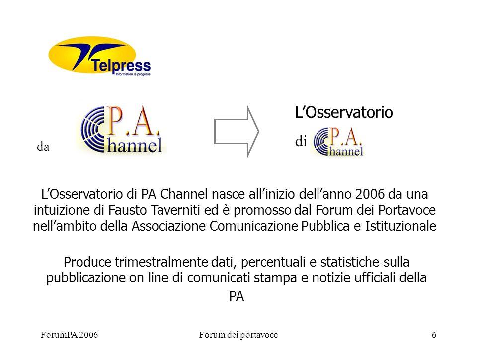 ForumPA 2006Forum dei portavoce7 LOsservatorio di PA Channel Comunicati Stampa emessi da 61 Enti della PA Centrale Periodo Maggio 2005 – Aprile 2006 I dati presentati in queste slide sono ottenuti dalla lettura automatica dei comunicati stampa pubblicati dagli enti della PA nei propri siti web.