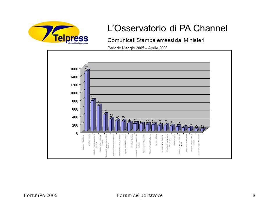 ForumPA 2006Forum dei portavoce8 LOsservatorio di PA Channel Comunicati Stampa emessi dai Ministeri Periodo Maggio 2005 – Aprile 2006