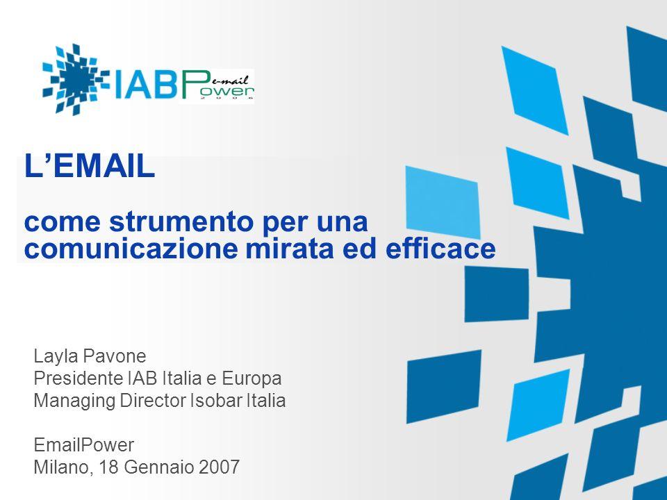 Layla Pavone Presidente IAB Italia e Europa Managing Director Isobar Italia EmailPower Milano, 18 Gennaio 2007 LEMAIL come strumento per una comunicazione mirata ed efficace