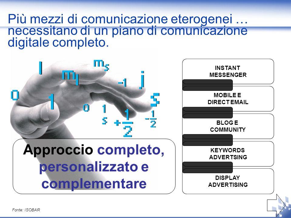 Più mezzi di comunicazione eterogenei … necessitano di un piano di comunicazione digitale completo.