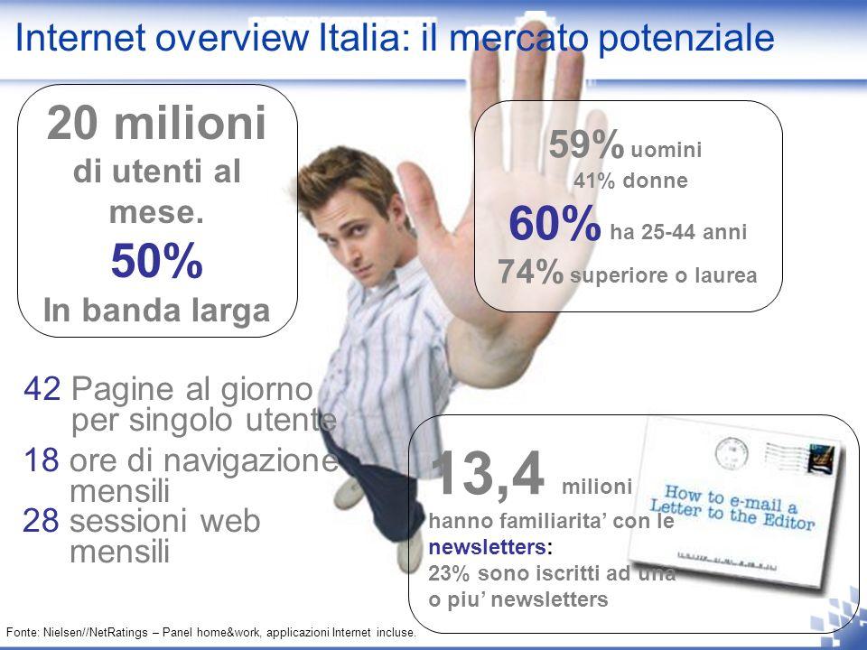 Internet overview Italia: il mercato potenziale 20 milioni di utenti al mese.
