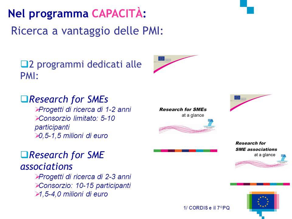 2 programmi dedicati alle PMI: Research for SMEs Progetti di ricerca di 1-2 anni Consorzio limitato: 5-10 participanti 0,5-1,5 milioni di euro Research for SME associations Progetti di ricerca di 2-3 anni Consorzio: 10-15 participanti 1,5-4,0 milioni di euro Ricerca a vantaggio delle PMI: 1/ CORDIS e il 7°PQ Nel programma CAPACITÀ: