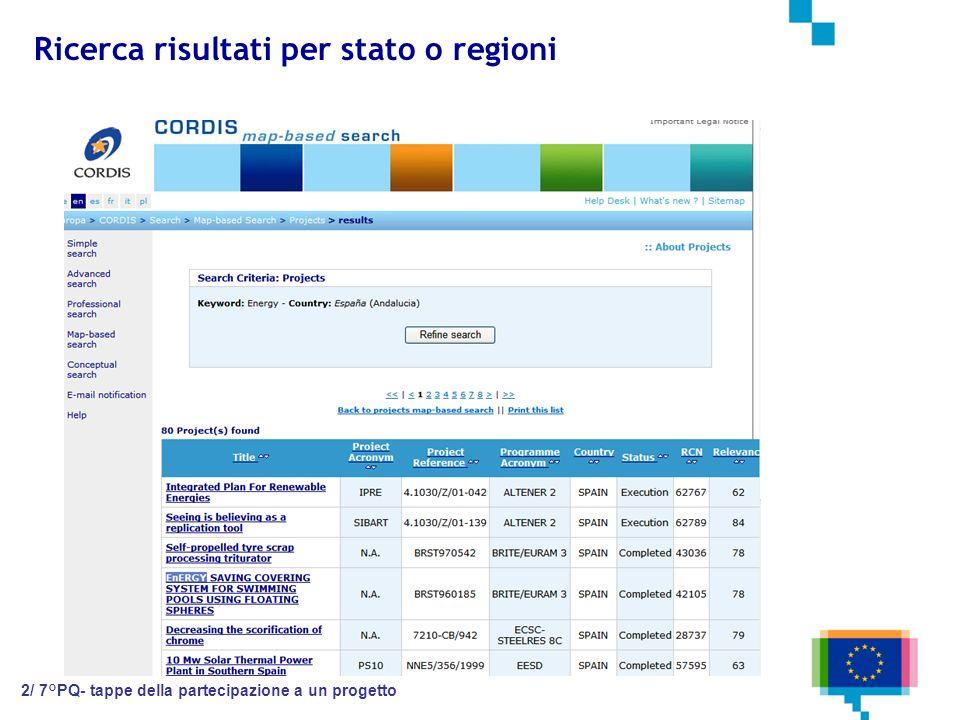 Ricerca risultati per stato o regioni 2/ 7°PQ- tappe della partecipazione a un progetto