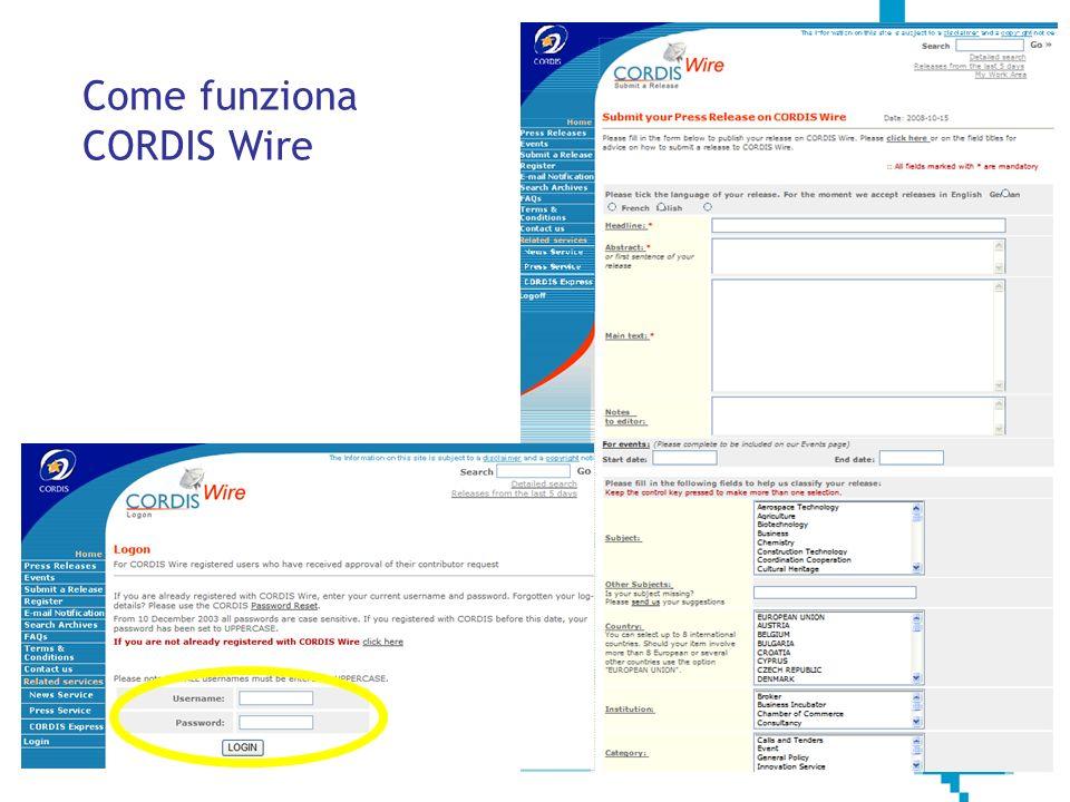Come funziona CORDIS Wire