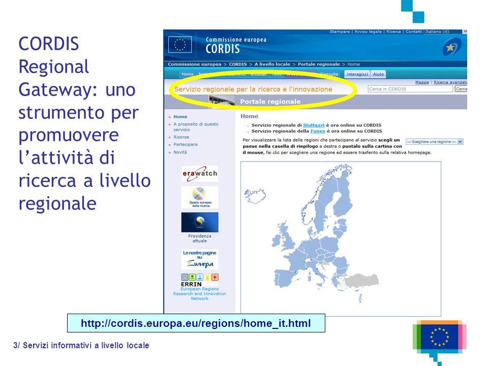 CORDIS Regional Gateway: uno strumento per promuovere lattività di ricerca a livello regionale http://cordis.europa.eu/regions/home_it.html 3/ Servizi informativi a livello locale