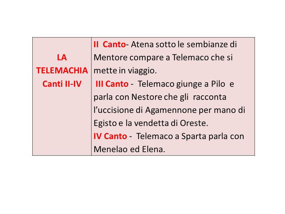 LA TELEMACHIA Canti II-IV II Canto- Atena sotto le sembianze di Mentore compare a Telemaco che si mette in viaggio.