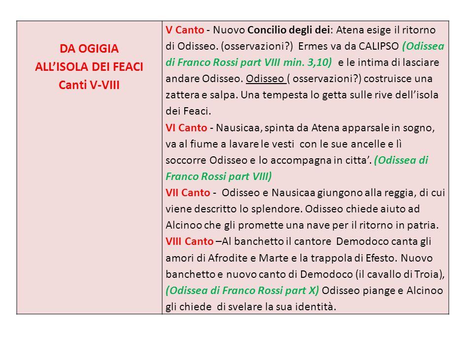 DA OGIGIA ALLISOLA DEI FEACI Canti V-VIII V Canto - Nuovo Concilio degli dei: Atena esige il ritorno di Odisseo.