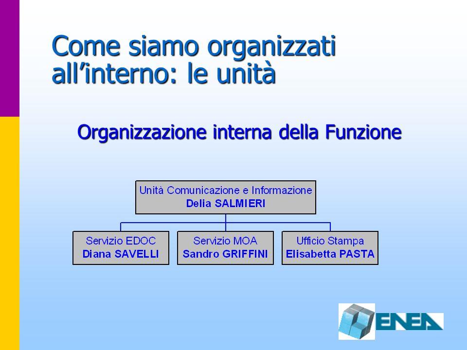 Come siamo organizzati allinterno: le unità Organizzazione interna della Funzione