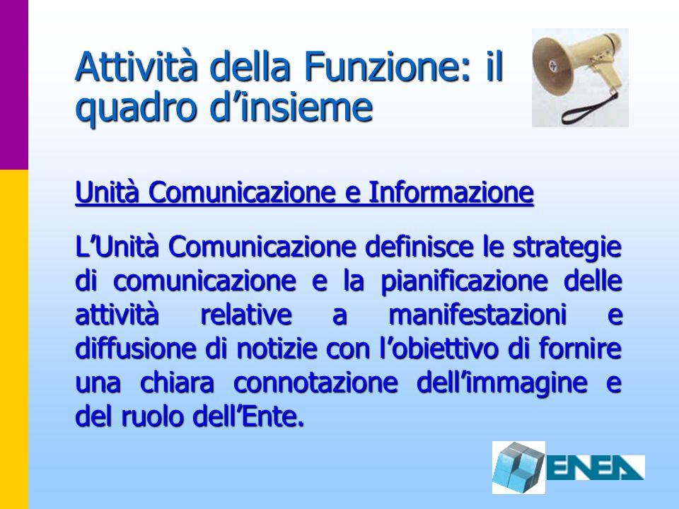 Attività della Funzione: il quadro dinsieme Unità Comunicazione e Informazione LUnità Comunicazione definisce le strategie di comunicazione e la piani