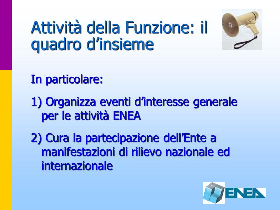 Attività della Funzione: il quadro dinsieme In particolare: 1) Organizza eventi dinteresse generale per le attività ENEA 2) Cura la partecipazione del