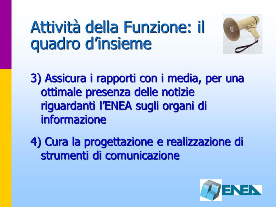 Attività della Funzione: il quadro dinsieme 3) Assicura i rapporti con i media, per una ottimale presenza delle notizie riguardanti lENEA sugli organi