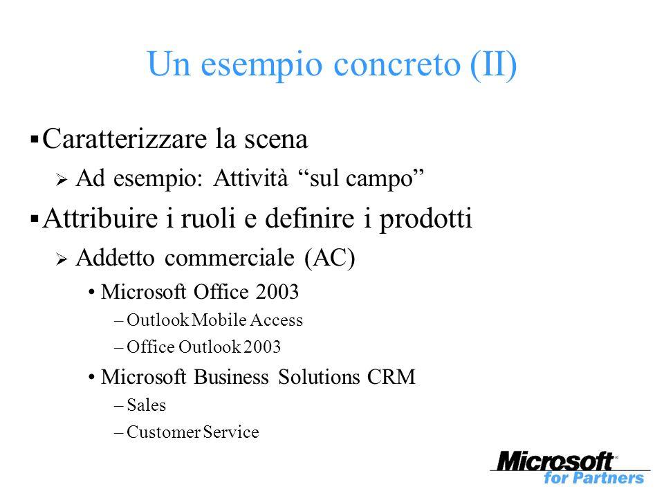 Un esempio concreto (II) Caratterizzare la scena Ad esempio: Attività sul campo Attribuire i ruoli e definire i prodotti Addetto commerciale (AC) Microsoft Office 2003 –Outlook Mobile Access –Office Outlook 2003 Microsoft Business Solutions CRM –Sales –Customer Service