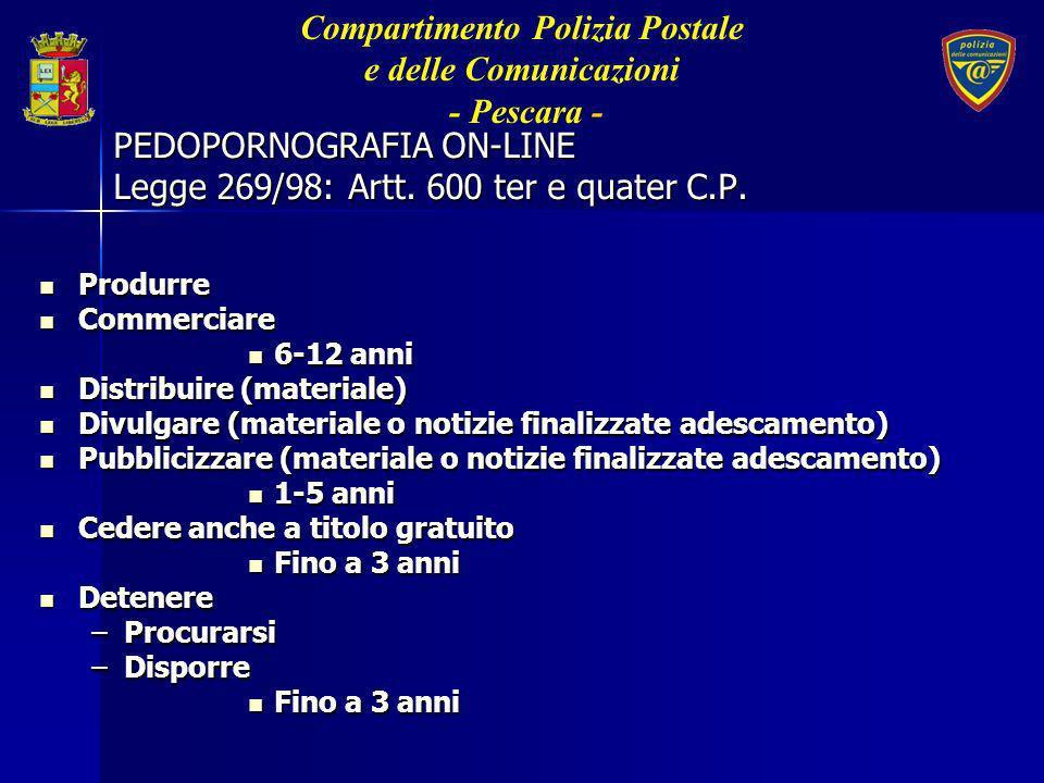 PEDOPORNOGRAFIA ON-LINE Legge 269/98: Artt. 600 ter e quater C.P. Produrre Produrre Commerciare Commerciare 6-12 anni 6-12 anni Distribuire (materiale