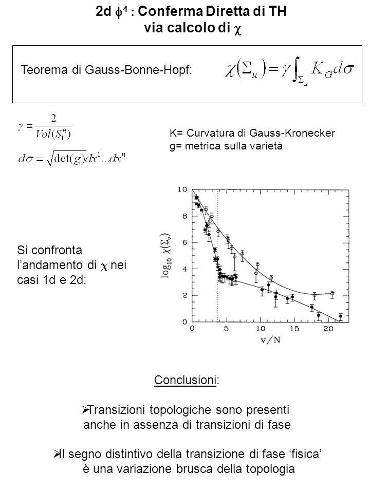 Conclusioni: Transizioni topologiche sono presenti anche in assenza di transizioni di fase Il segno distintivo della transizione di fase fisica è una