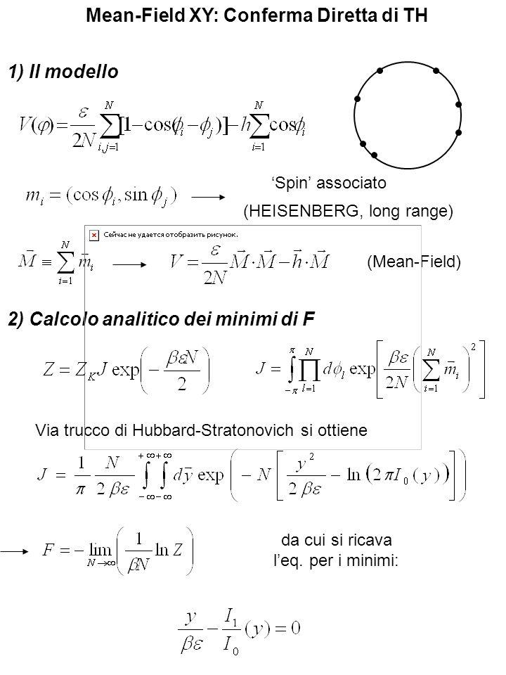 Mean-Field XY: Conferma Diretta di TH 1) Il modello Spin associato (HEISENBERG, long range) (Mean-Field) 2) Calcolo analitico dei minimi di F Via truc