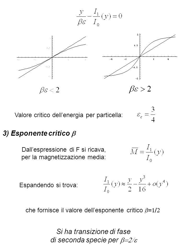Dallespressione di F si ricava, per la magnetizzazione media: Espandendo si trova: che fornisce il valore dellesponente critico Si ha transizione di f
