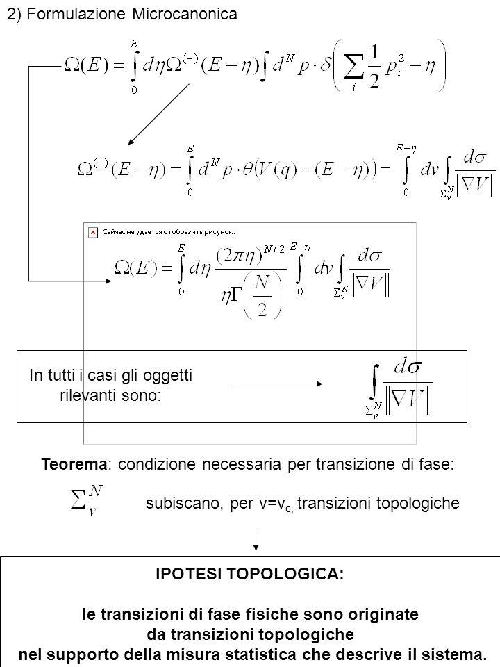 IPOTESI TOPOLOGICA: le transizioni di fase fisiche sono originate da transizioni topologiche nel supporto della misura statistica che descrive il sist