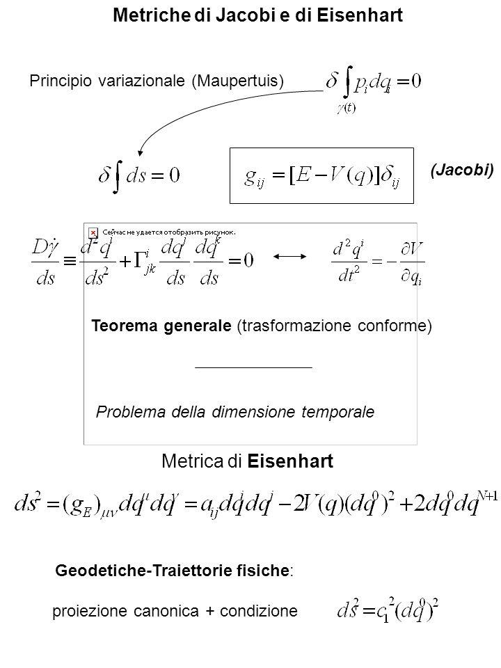 Metriche di Jacobi e di Eisenhart Principio variazionale (Maupertuis) (Jacobi) Teorema generale (trasformazione conforme) Problema della dimensione te