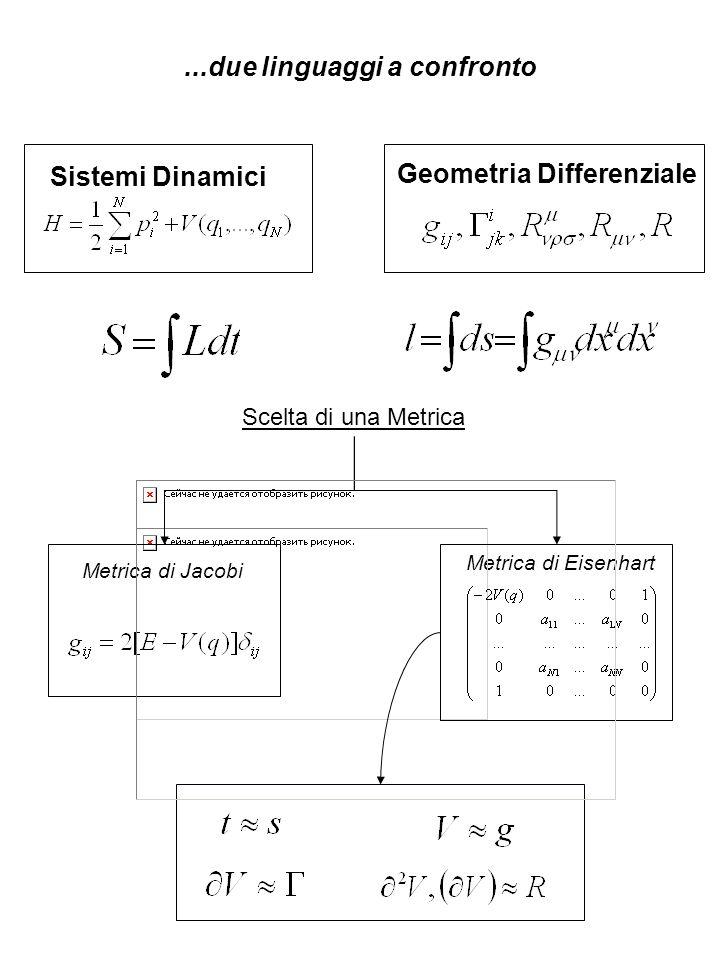 Sistemi Dinamici Geometria Differenziale Scelta di una Metrica Metrica di Jacobi Metrica di Eisenhart...due linguaggi a confronto