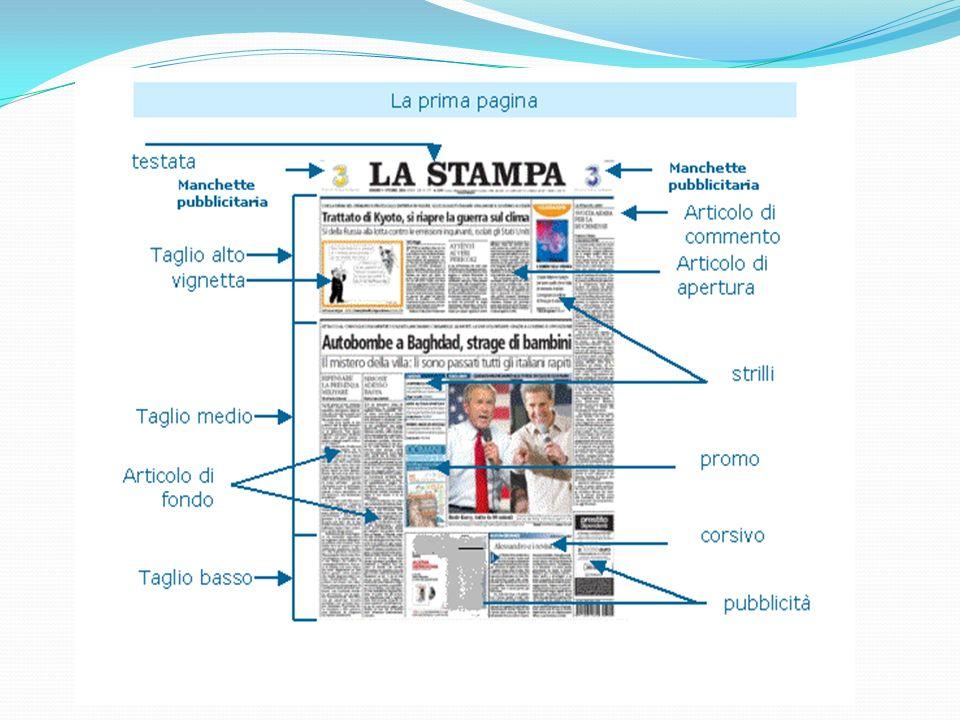 2) LO SPAZIO Le pagine del giornale sono suddivise il 7 colonne.