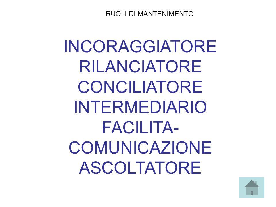RUOLI DI MANTENIMENTO INCORAGGIATORE RILANCIATORE CONCILIATORE INTERMEDIARIO FACILITA- COMUNICAZIONE ASCOLTATORE