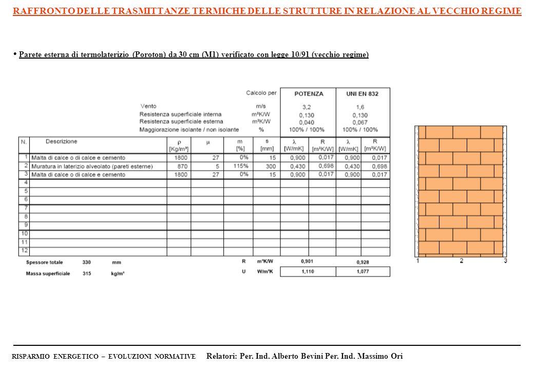 RACCOLTA DATI PROGETTISTA Fabbricati esclusi dallapplicazione del Dlgs.