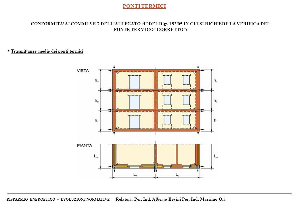Ponte termico isolato correttamente.Ponte termico isolato non correttamente.