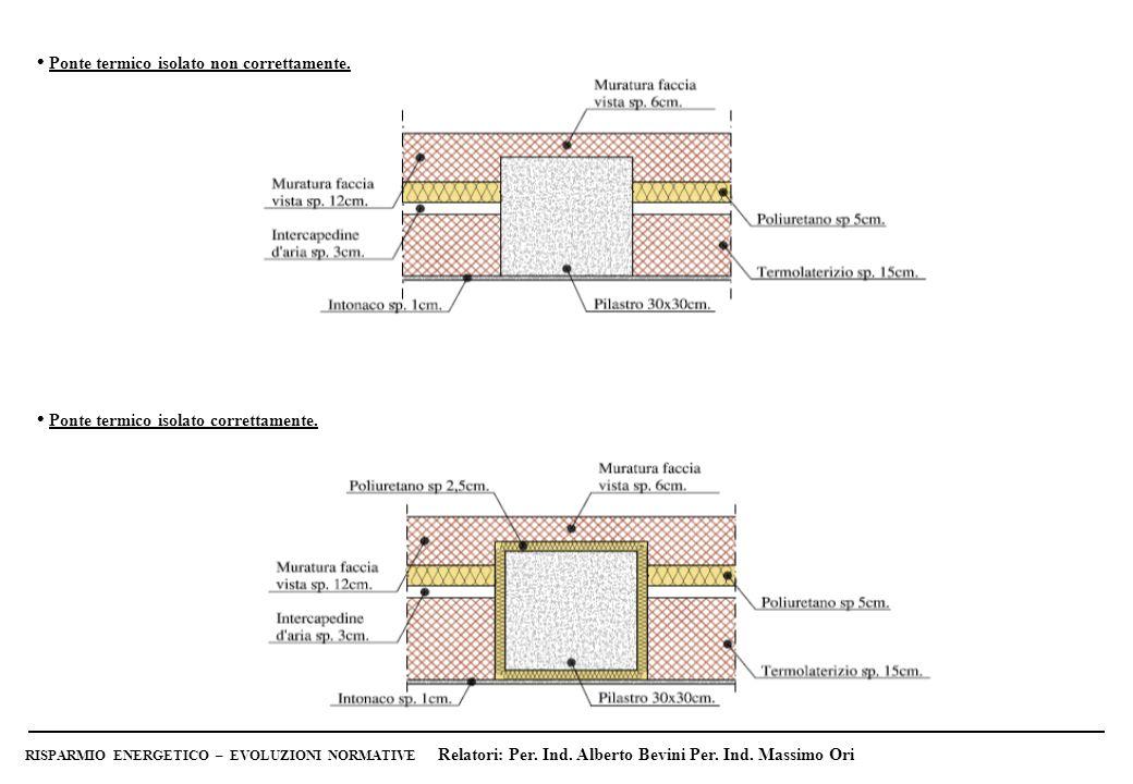 Copertura in laterocemento (S1).