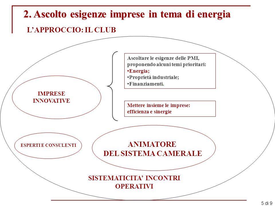 5 di 9 2. Ascolto esigenze imprese in tema di energia LAPPROCCIO: IL CLUB Ascoltare le esigenze delle PMI, proponendo alcuni temi prioritari: Energia;