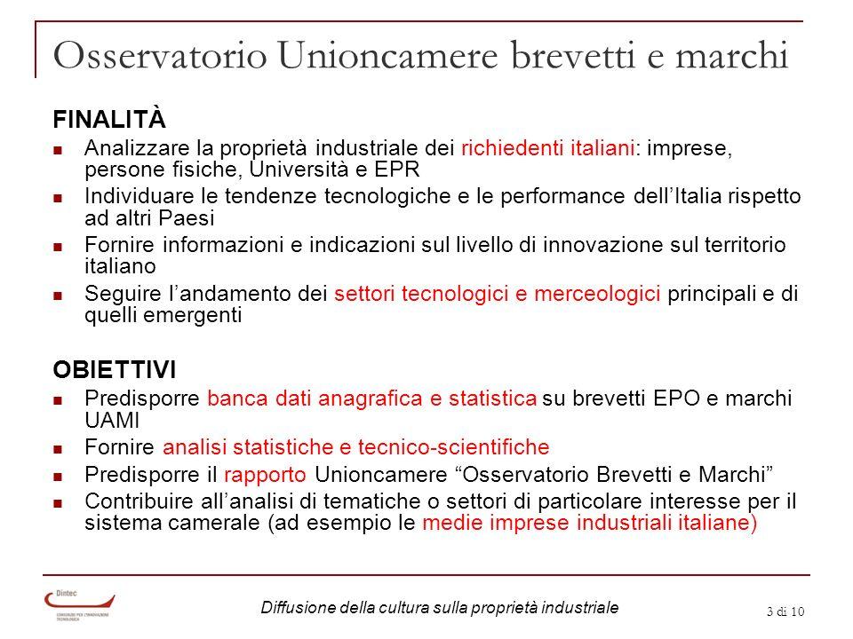 3 di 10 Osservatorio Unioncamere brevetti e marchi FINALITÀ Analizzare la proprietà industriale dei richiedenti italiani: imprese, persone fisiche, Un