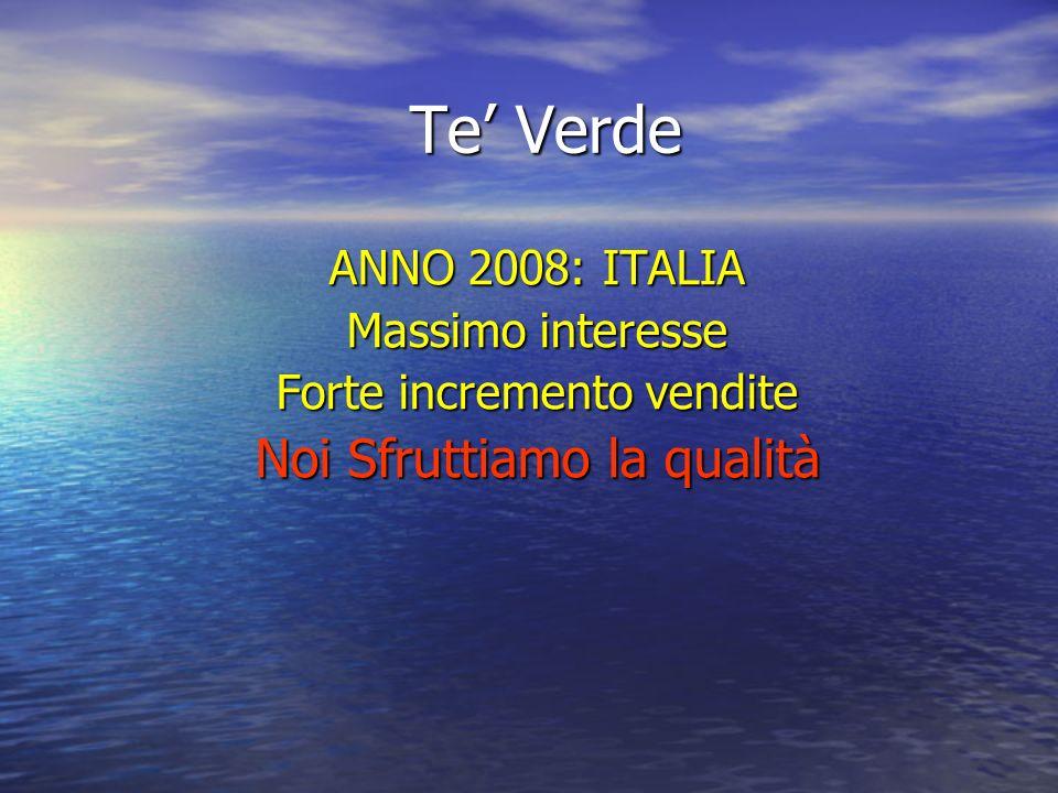 Te Verde ANNO 2008: ITALIA Massimo interesse Forte incremento vendite Noi Sfruttiamo la qualità