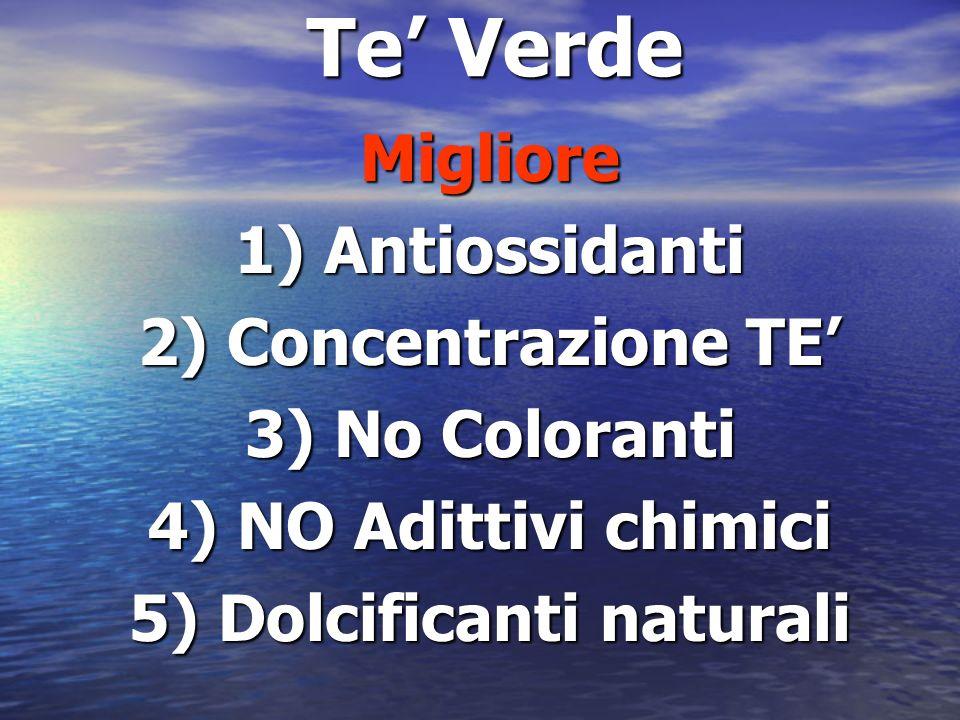Te Verde Migliore 1) Antiossidanti 2) Concentrazione TE 3) No Coloranti 4) NO Adittivi chimici 5) Dolcificanti naturali