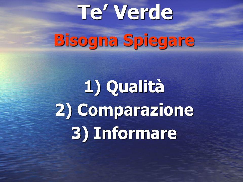 Te Verde Bisogna Spiegare 1) Qualità 2) Comparazione 3) Informare
