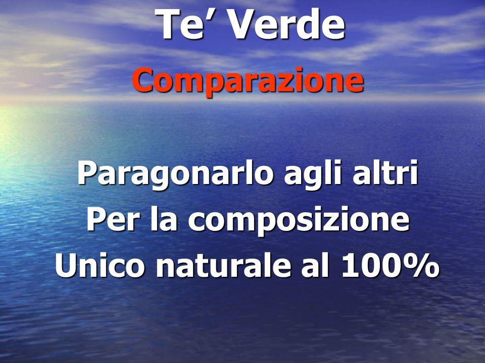 Te Verde Comparazione Paragonarlo agli altri Per la composizione Unico naturale al 100%