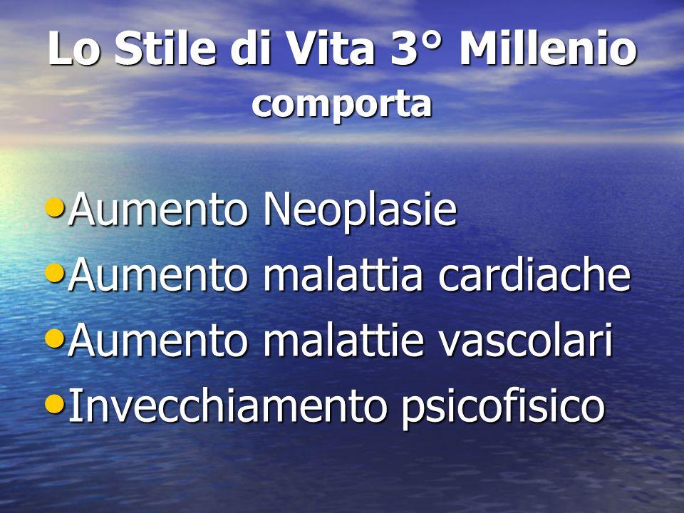 Lo Stile di Vita 3° Millenio comporta Aumento Neoplasie Aumento Neoplasie Aumento malattia cardiache Aumento malattia cardiache Aumento malattie vasco