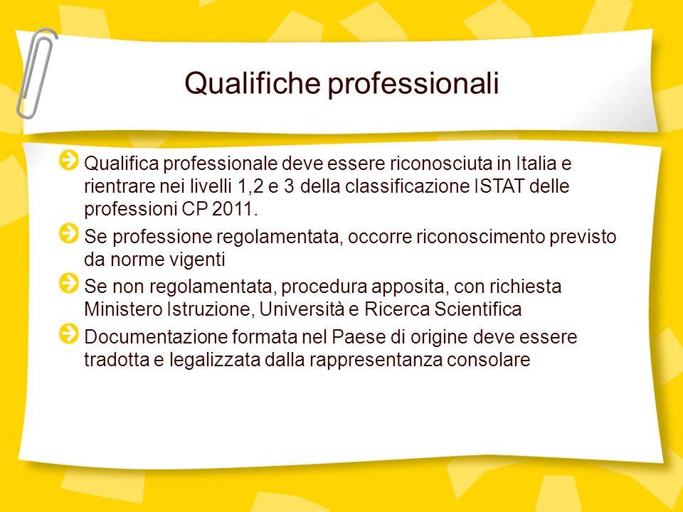 Qualifiche professionali Qualifica professionale deve essere riconosciuta in Italia e rientrare nei livelli 1,2 e 3 della classificazione ISTAT delle professioni CP 2011.